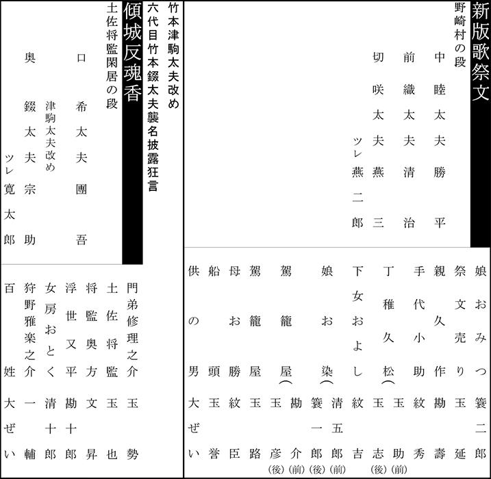 『新版歌祭文』『傾城反魂香』配役表