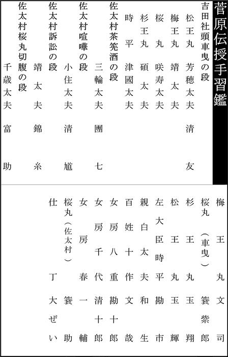 『菅原伝授手習鑑』配役表