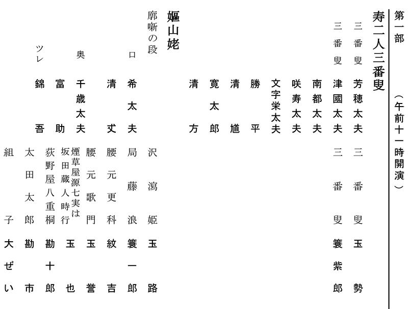 令和2年9月文楽公演 第一部『寿二人三番叟』『嫗山姥』